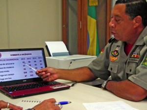 Major André falou sobre as questões que envolvem o fechamento das unidades