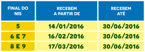 calendario-pasep-2016